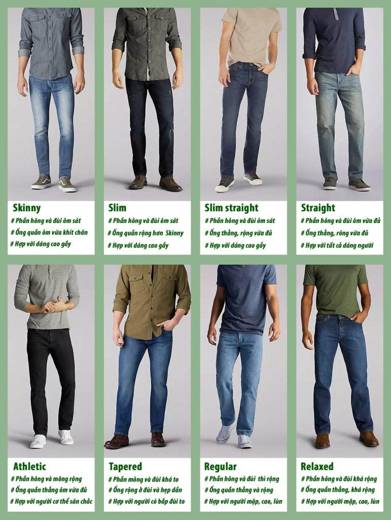8 Kiểu Quần Jeans Phổ Biến Dành Cho Nam Giới – Đặc điểm các loại quần jeans nam